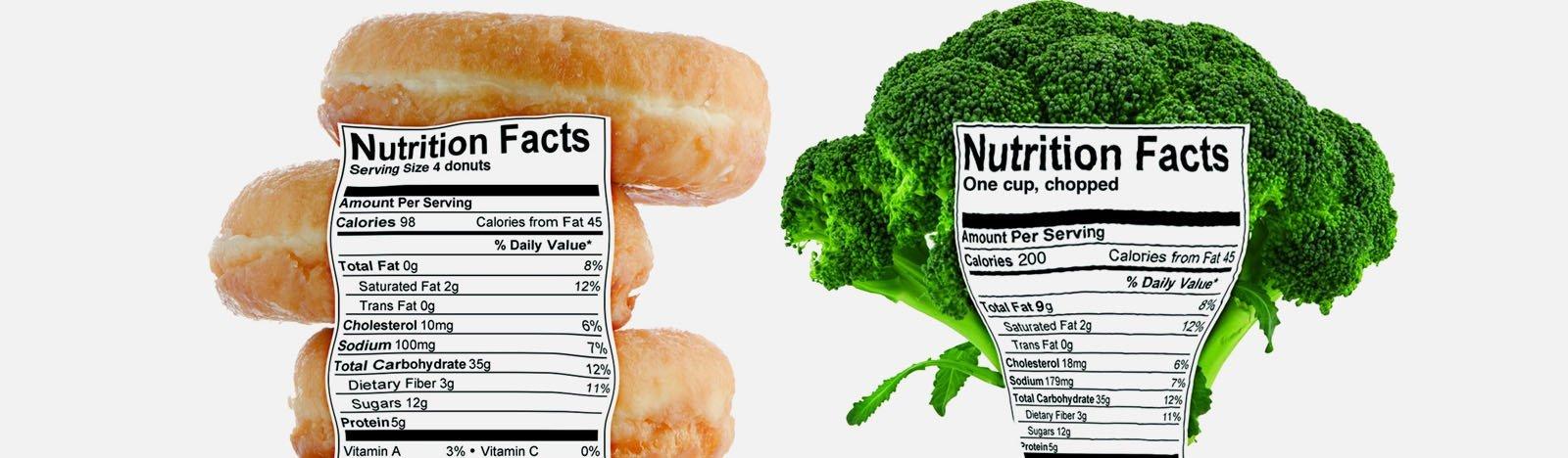 Nutrition Facts Labels Custom Food Labels Custom